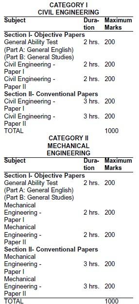 UPSC ESE Paper Pattern