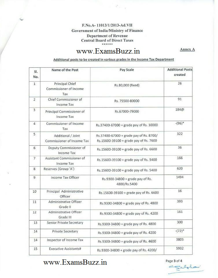 download 2013 admit admit for important of jul schedule administration