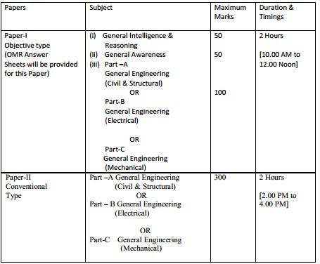 SSC JE 2014 - Paper Pattern