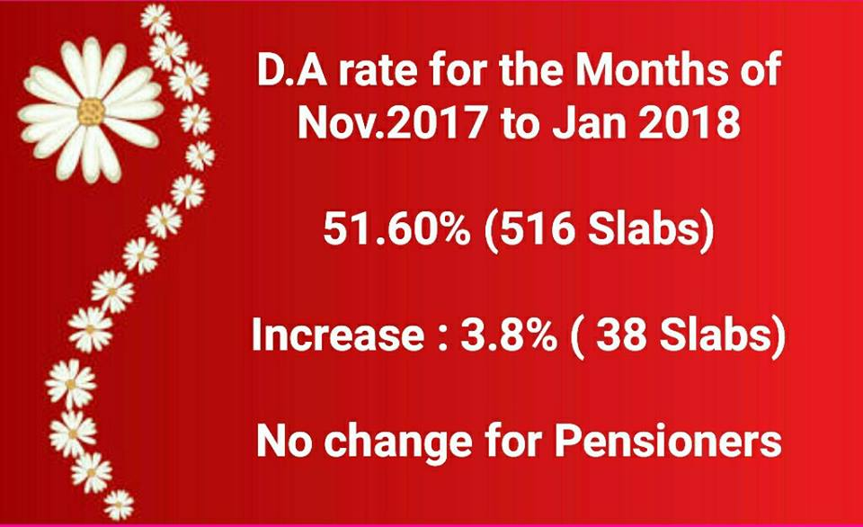 DA for Bank Employees the Month of November 2017 - January, 2018