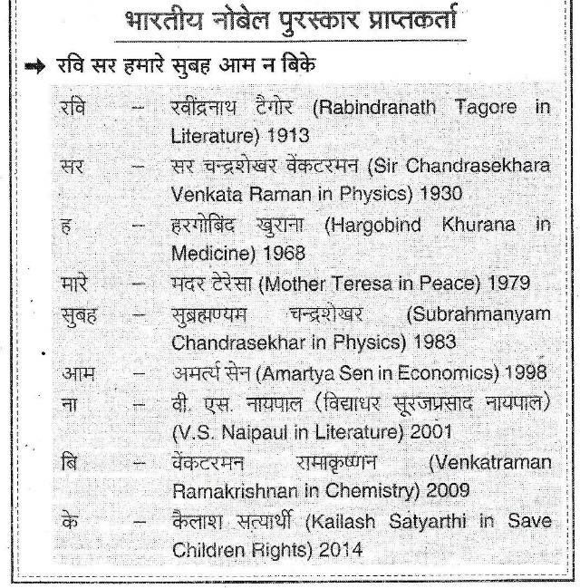 Trick To Remember Nobel Prize Winners From India