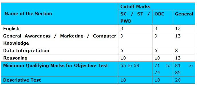 sbi clerk exam 2014 result